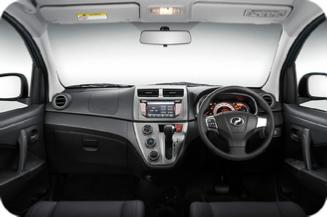 Perodua Myvi - Dashboard